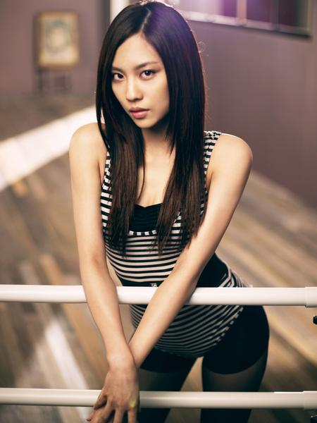 Korean Group Idols